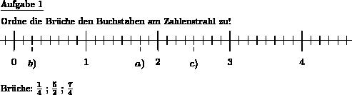 Zahlenstrahl wo sind gegebene Brüche - Individuelle Mathe ...