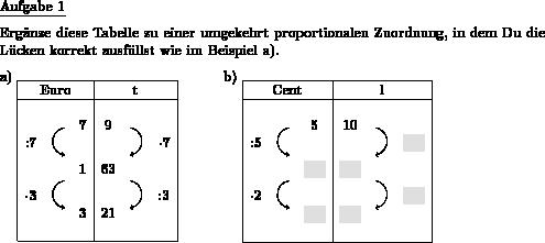 Umgekehrt proportionale Zuordnung im Tabellenverfahren ...