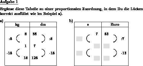 Dreisatz Tabellenverfahren: Proportionale Zuordnung - Individuelle ...
