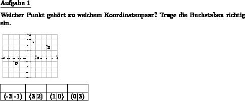 Punktekoordinaten im Koordinatensystem ablesen - Individuelle Mathe ...