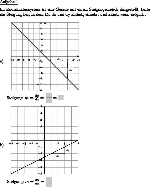 Arbeitsblatt Koordinatensystem Lagu : Arbeitsblatt vorlage geradengleichung und steigungsdreieck