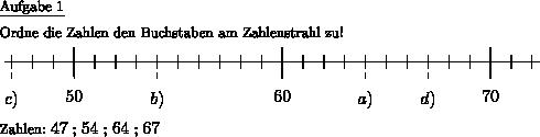 Arbeitsblatt-Vorlage Zahlenstrahl 1 - Individuelle Mathe ...