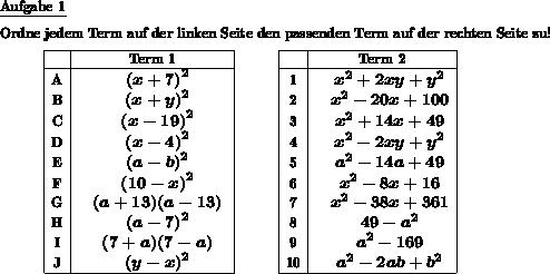 Arbeitsblatt-Vorlage Binomische Formeln 1 - Individuelle Mathe ...